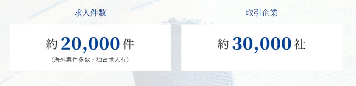 Samurai-jpb_求人数