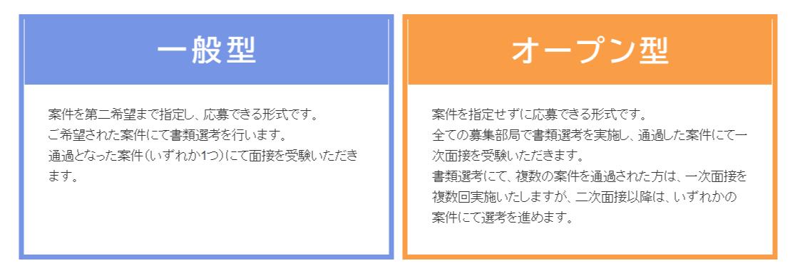 三菱商事_中途採用募集形態