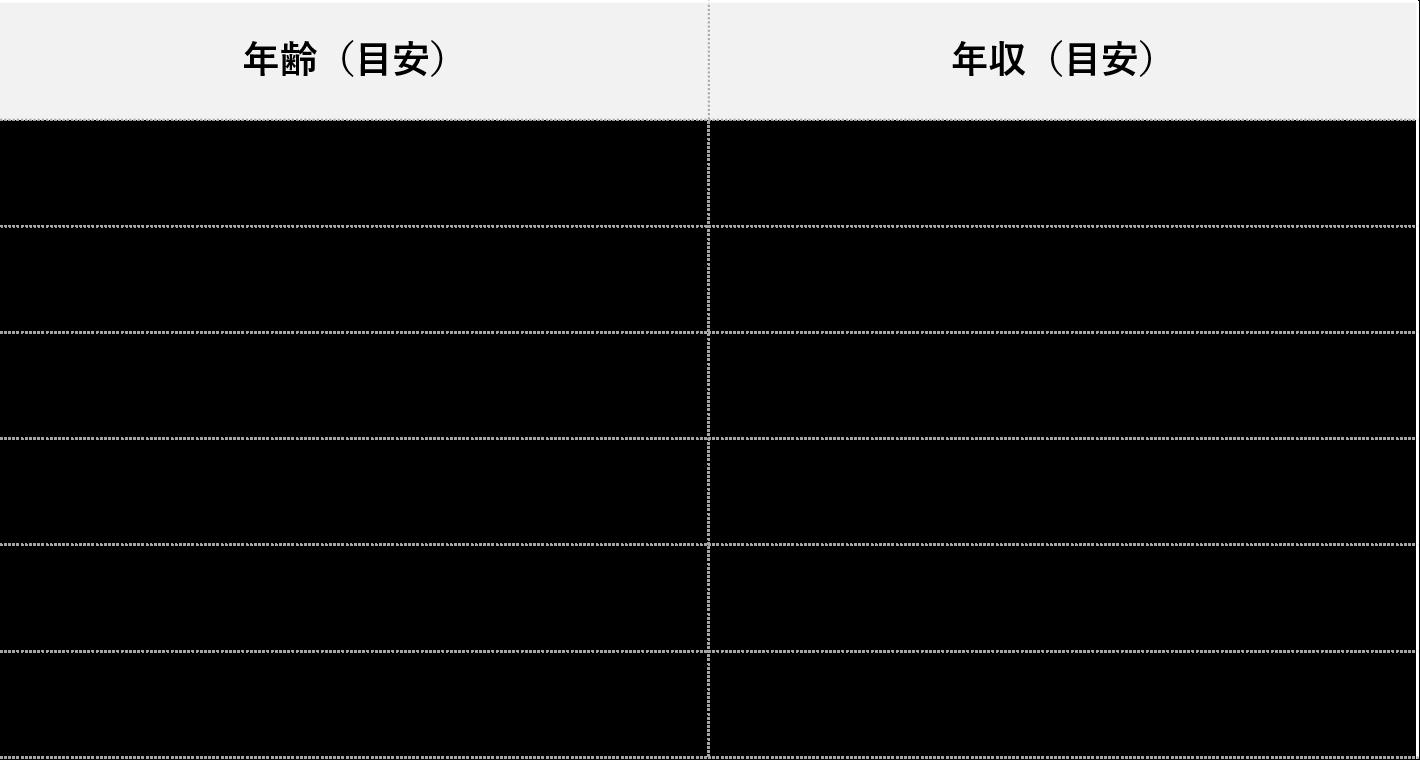 三菱 総合 研究 所 年収