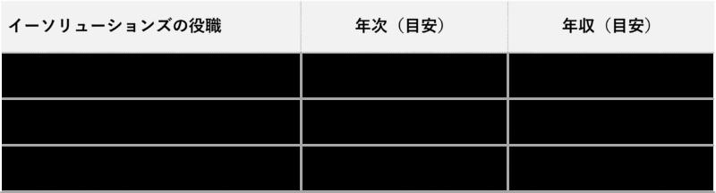 イーソリューションズ_年収
