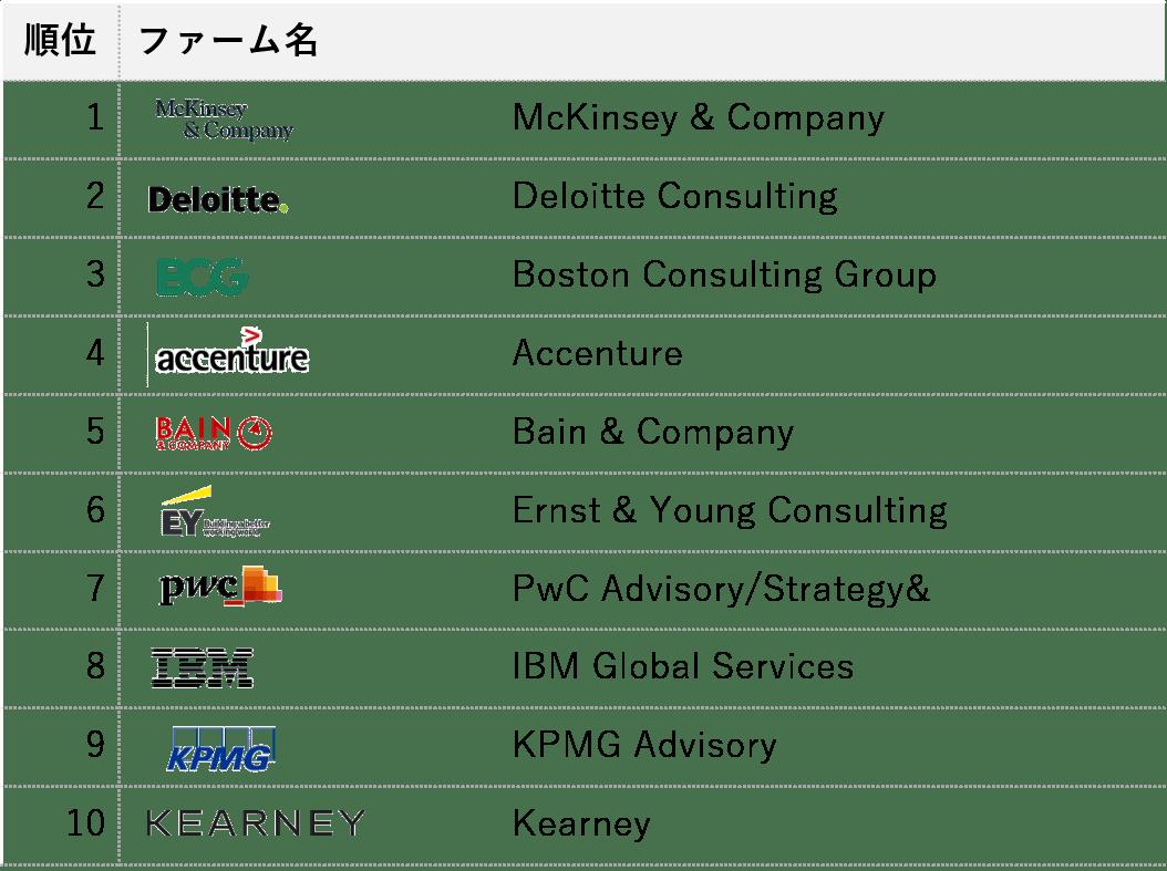 コンサルティング_オペレーションコンサル編
